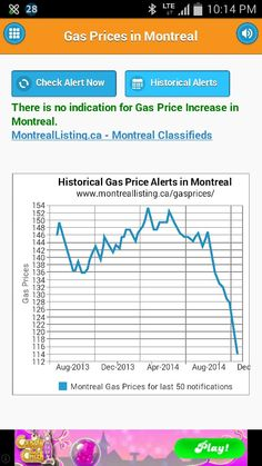 Gas prices vs temperature in Montreal