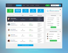 Dashboard crm real pixels