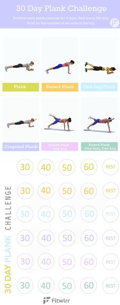 30 Day Workout Challenge with Planks - Get a flat tummy with ease with this 30 day plank challenge. Strengthen your core and tone your abs in just 30 days.