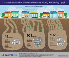 Merchant Risk Monitoring Infographic  Is that beautiful e-commerce merchant hiding something ugly? Check out this ControlScan infographic to see the hidden websites discovered behind just 3 e-commerce merchants, and the high-risk content and transaction laundering activity those associated sites support.
