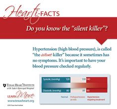 """Do you know the """"silent killer""""? An infographic for Heart Month by Texas Heart Institute."""