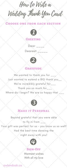a guide on how to write a wedding thank you card for your guests