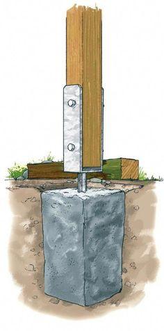 Come piantare un palo stabile e duraturo Pergola Garden, Outdoor Pergola, Pergola Plans, Garden Gates, Backyard Patio, Backyard Landscaping, Fence Design, Patio Design, Garden Design
