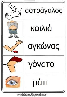 Greek vocabulary = Body parts Baby Sign Language, Greek Language, Speech And Language, Body Preschool, Preschool Education, School Lessons, Lessons For Kids, Learn Greek, Greek Alphabet