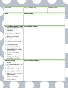 Word Ngss Lesson Template Gray Lime Polka Dot School