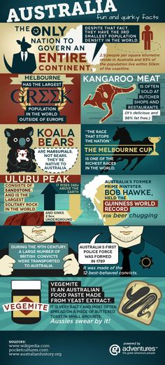 Fun and Quirky Facts About Australia [Infographic] - G Adventures Got a trip to Australia on the mind? Check out these fun and quirky facts from the land down under. Great Barrier Reef, Australia Fun Facts, Australia Funny, Australia 2018, Visit Australia, Australia Holidays, Australia Animals, Coast Australia, Western Australia