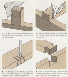 single-dovetail-joints.jpg 348×393픽셀
