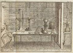 Luigi Galvani, De viribus electricitatis (1791): laboratorio galvanico