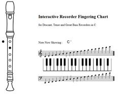 finger positions change as you move across the piano! Recorder Fingering Chart, C Note, Music Classroom, Sheet Music, Positivity, Hampshire, Piano, Change, Technology