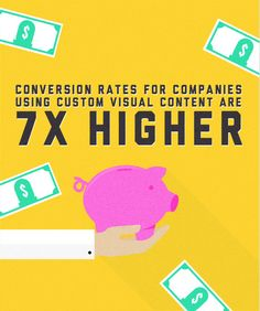Higher Conversion rate for visual content