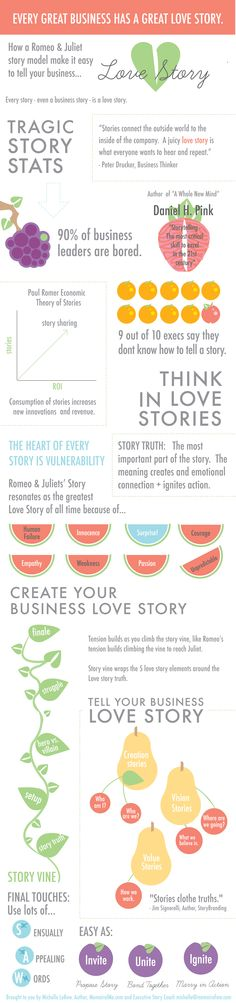 Every great business has a great love story.  How to use a Romeo and Juliet story model to make it easy to tell a business love story.