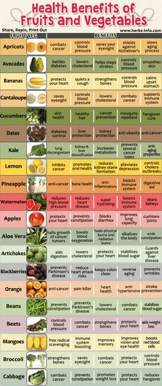 health-benefits-of-20-fruits-and-vegetables