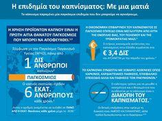 31 Μαΐου: Παγκόσμια Ημέρα κατά του Καπνίσματος! #καρκίνος #υγεία #κάπνισμα #επιδημία #ΩΡΛ