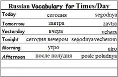 Russian Vocabulary Words for Times of the Day - Learn Russian