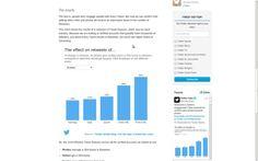 What fuels a Tweet's engagement https://blog.twitter.com/2014/what-fuels-a-tweets-engagement vía ComuniSfera