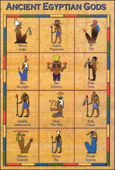 Ancient Egyptian Gods Postcard | Main photo (Cover) (for Thank You cards?)