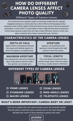 How Do Different Camera Lenses Affect Photo Quality - Colleen Picker Dslr Photography Tips, Photography Tips For Beginners, Photography Equipment, Photography Tutorials, Photography Business, Digital Photography, Learn Photography, Film Photography, Best Cameras For Beginners