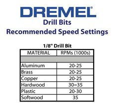 Dremel Drill Speeds - Dremel Rotary Tool Bit 150, 628-01, 631-01, 660, 661 (EN) r22505v55.jpg (500×468)