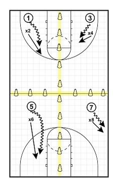 How To Become Great At Playing Basketball. For years, fans of all ages have loved the game of basketball. There are many people that don't know how to play. Basketball Shorts Girls, Basketball Games For Kids, Basketball Tricks, Basketball Rules, Basketball Plays, Basketball Is Life, Basketball Workouts, Best Basketball Shoes, Training
