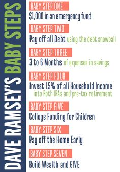 Printables Dave Ramsey Financial Peace Worksheets 7 baby steps to financial peace dave ramsey why we love university crazy together finacial universitydave ramsey