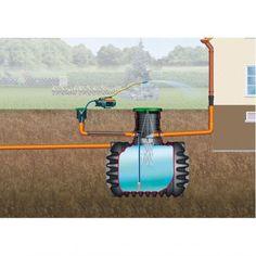 Récupérateur d'eau Kit de récupération des eaux pluviales à Enterrer 2650 L4…