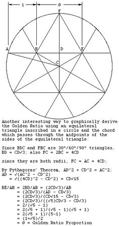 How to graphically derive the Golden Ratio using an equilateral triangle inscribed in a circle