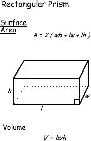 Calculating Surface Area And Volume Formulas For Geometric Shapes Rectangular Prism Gre Math Volume Math