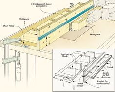Wooden DIY Router Table Plans DIY blueprints Diy router table plans This simple router table is a good You ll get three unique router table plans and everything you need to know These free rout Homemade Router Table, Router Table Fence, Router Table Plans, Woodworking Jig Plans, Woodworking Furniture Plans, Woodworking Magazine, Woodworking Projects, Router Lift, Wood Router