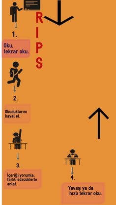 Rips Teknigi Dil, Movies, Movie Posters, Films, Film Poster, Cinema, Movie, Film, Movie Quotes