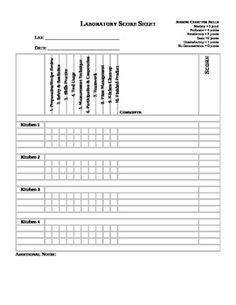 Evaluating a culinary lab is always challenge. This evaluation sheet is an excellent way to score students performance in culinary labs. The chart covers 10 general food preparation skill categories and uses a 5 point grading scale.  Students can be scored on an individual basis or as a group--categories allow for both to be scored on the same sheet.