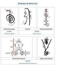 Correcto trazado de los símbolos Reiki