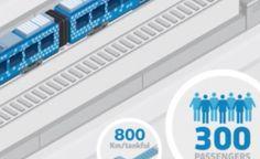 Στην Γερμανία ετοιμάζουν το πρώτο τρένο με μηδενική εκπομπή ρύπανσης