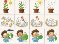 Images séquentielles simples OK Sequencing Pictures, Sequencing Cards, Story Sequencing, Sequencing Activities, Preschool Learning Activities, Preschool Activities, Printable Cards, Printables, Speech And Language