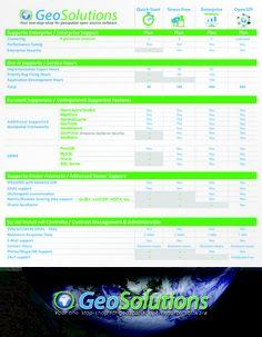 OpenSDI Service - Back Page