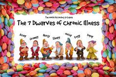 www.facebook.com/worldaccordingtolupus   #lupus #chronic illness #autoimmune #fibromyalgia
