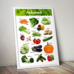 Εκπαιδευτική αφίσα με διάφορα λαχανικά.