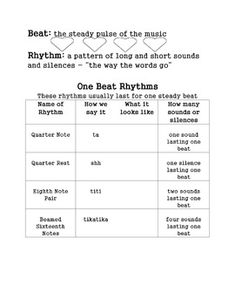 Music Interactive Notebook Pages - Rhythms