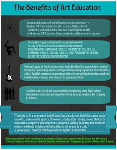 The Benefits of Art Education #infographic   Yes to all of the above.