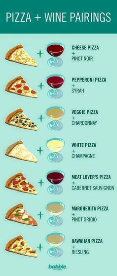 Pizza and wine pairing chart. Has there ever been a better pairing? This helpful guide to the best pizza and wine pairings is sure to come in handy on Wine Wednesdays, Pizza Fridays, or any day of the week! Wine Tasting Party, Wine Parties, Parties Food, Pizza Y Vino, Wine And Pizza, Best Wine With Pizza, Wine Guide, Wine Night, Wine Deals