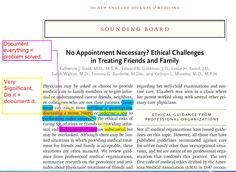 Ethics of treating people #NEJM #ethics #ethical #MedEd #PtSafety #hcsm #FOAMed #HITsm #PtSafety #ACA #FOAMed #hcsm #doctors20