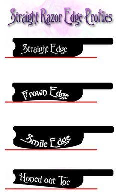 Edgeprofiles.jpg