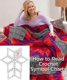 How to Read Crochet Symbol Charts
