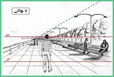 dibujos en perspectiva cónica - Buscar con Google