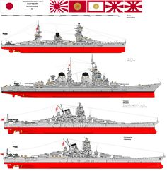 Pesos Pesados de la Escuadra Japonesa