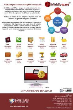 Newsletter FDS Middleware #emailmarketing #newsletter #maladireta Cliente: Fábrica do Software