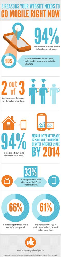#INFOgraphic  Go Mobile Now: 94% of smartphone users are searching for local information on their handhelds and they are ready to interact with the best matching result right away. Read 7 more reasons that make mobile version development and optimizaton top priority for todays site owners.   http://infographicsmania.com/go-mobile-now/