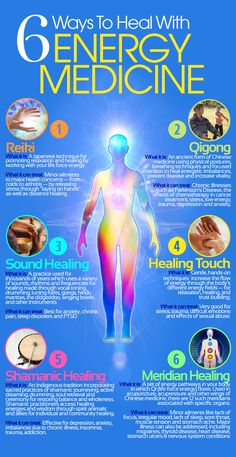 Have you wondered what the different types of energy medicine are? This infographic shares six types. http://energymedicinesummit.com/?utm_source=pinterest&utm_campaign=emd2017&utm_medium=social