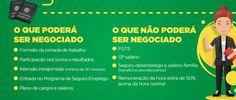 Reforma trabalhista: saiba o que muda com a nova lei - http://po.st/oawycY  #Destaques - #Lei, #Mudanças, #Reforma, #Sanciona