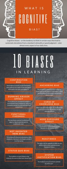 Cognitive bias - Cognitive biases or the tendency to think in certain ways that lead to systematic deviations from a standard rationality or good judgment color almost every aspect of our daily lives Confirmation Bias, Coaching, Cognitive Bias, Instructional Design, Instructional Technology, Instructional Strategies, Psychology Facts, Learning Psychology, Cognitive Psychology