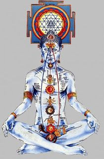 Yoga Life: Opening Up the Central Channel (Buddhist Tantra) Tantra, Chakra System, Chakra Art, Chakra Healing, Muladhara Chakra, Yoga Mantras, Chakra Meditation, Guided Meditation, Meditation Mat